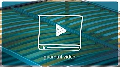 video rete in ferro F 04